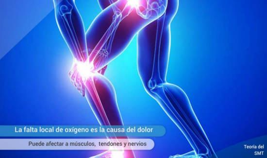 dolor-fisico-fibro